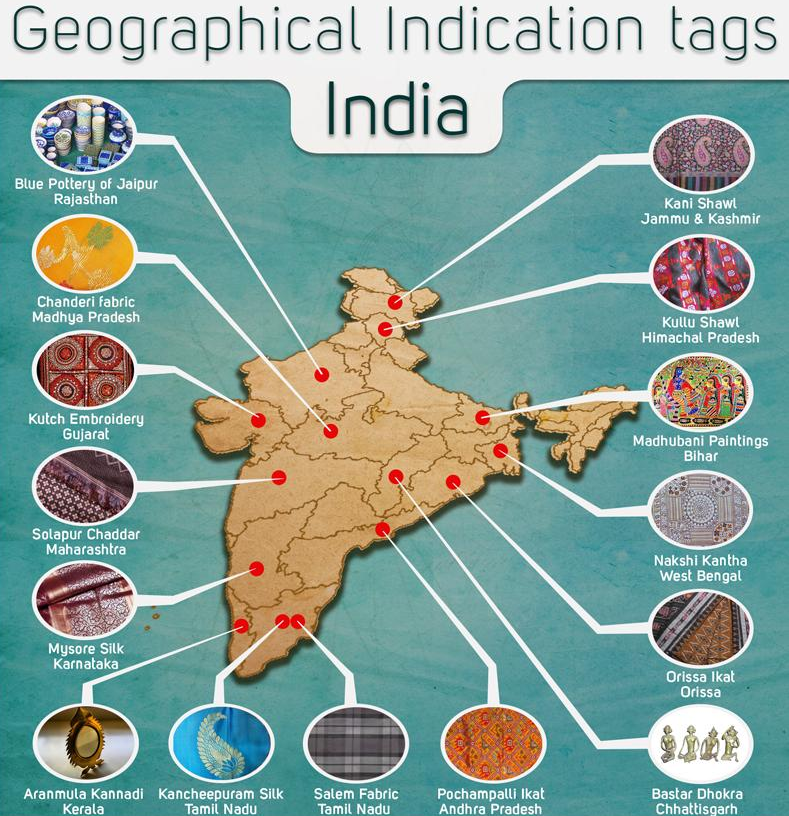Geographical Indication Registration in India | GI Registration in